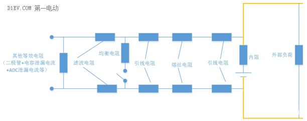 全面解析电动汽车动力电池管理系统(基础篇)