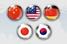 中国等5大国家新能源车竞争力评价大PK