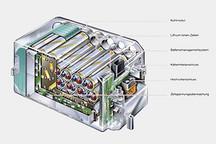 图说:14家动力电池企业2015年中报排行