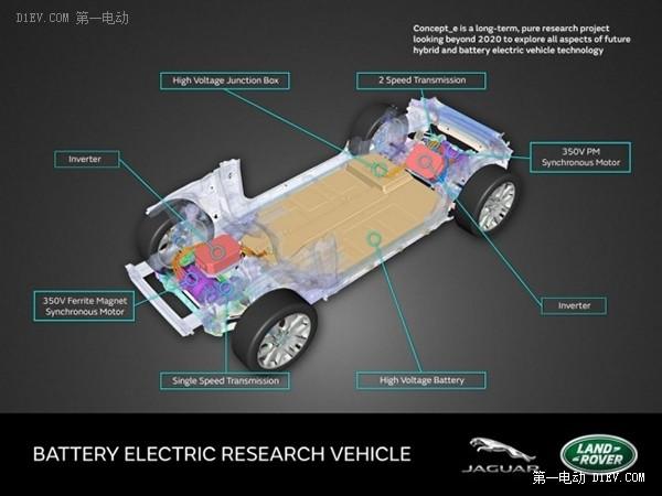 降低排放 捷豹路虎推出eDM电动模块技术