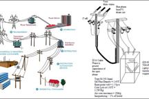 关于电动汽车充电设施建设,这些问题可能你还不知道!