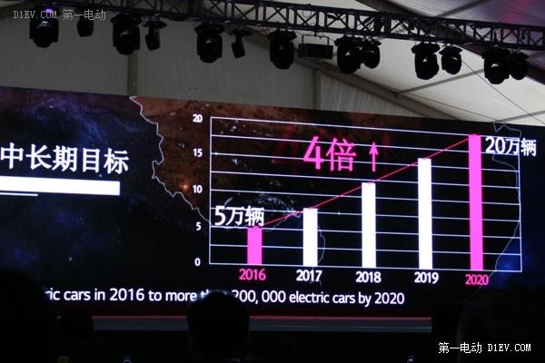 LG化学的动力电池扩产计划