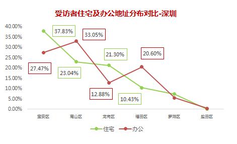 """充电网发布""""中国公共充电桩建设需求调研报告"""" 汽车殿堂"""