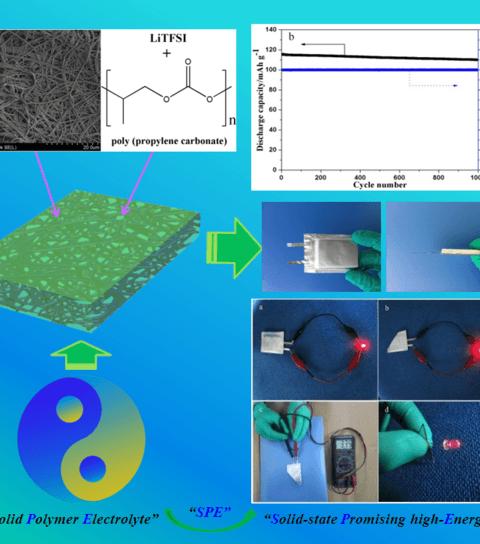青岛在动力电池聚合物电解质材料研发方面取得进展