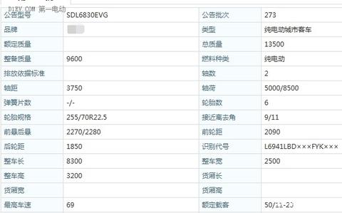 【2015绿色汽车评选】纯电动客车-沂星SDL6830EVG