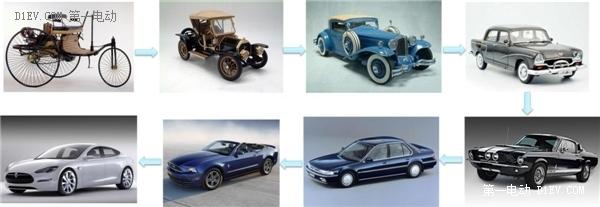 GNEV特稿 | 这世界变化快,是时候重新定义汽车社会属性了