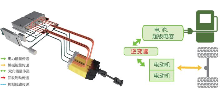 """揭秘80吨纯电重型牵引车""""电拖头""""制作过程"""