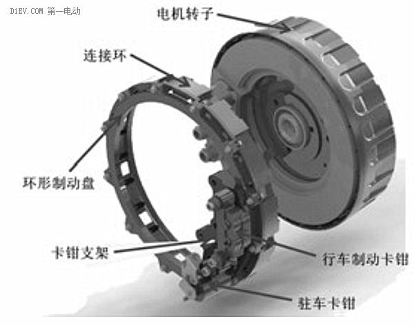 """如何玩转""""风火轮""""?一文看懂轮毂电机应用难点"""