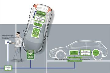 无线充电日趋成熟 特斯拉4月将搭载无线充电系统