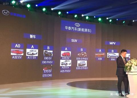 共计十余款车型 华泰新能源车计划曝光