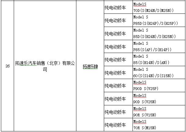 北京第6批新能源车备案目录公布 EV260/秦EV/逸动入选