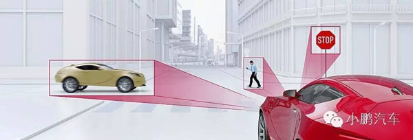 智能汽车示意图