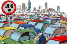 如果北京收拥堵费了 你还愿意买新能源汽车吗?