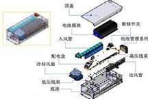 深入浅出 史上最易懂的动力电池系统设计讲解