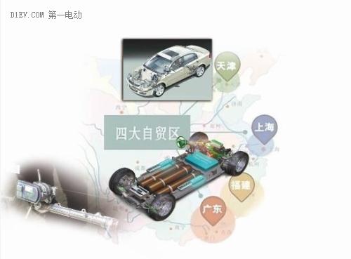 汽车电子、动力电池允许外商自贸区独资 合资股比放开新试验?