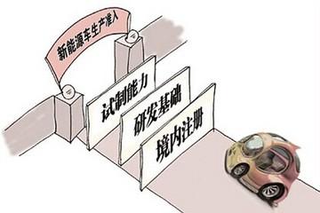 """争夺新能源汽车""""准生证"""" 小康股份跨界""""入局""""前景难料"""