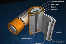 高镍层状氧化物作为锂电正极材料的有序度调控