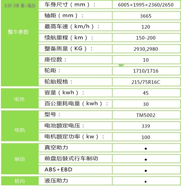 【2015绿色汽车评选】纯电动客车-南京金龙 D11