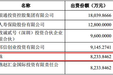 珠海银隆股东曝光:董明珠持股7.46% 万达持股3.7%