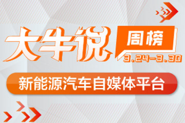aniolybiznesu网3月23日-30日大牛说榜单揭晓,期待你加入
