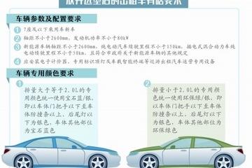 在郑州跑出租 可用纯电动汽车了