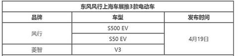 东风风行将在上海车展推出含7座MPV和菱智EV等3款纯电动车