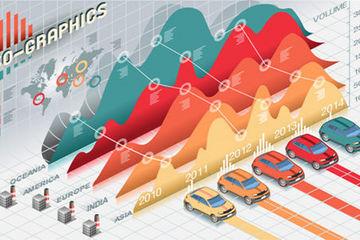 第十批免购置税新能源乘用车分析:250km以上续航占比40%,三元锂配套超77%