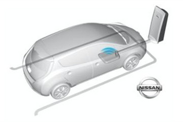 WiTricity携手Nissan,开创电动汽车无线充电发展新局面