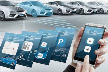 百人会研报:城市交通出行的电动、智能和共享化综合解决方案