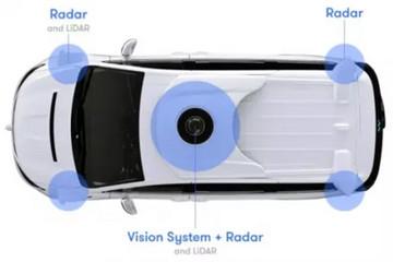 Waymo CEO亲自详解:Goolge无人车全套自研的传感系统