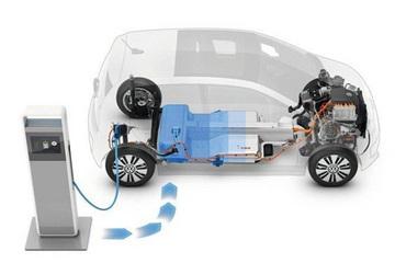 商务部:拟放开新能源汽车电池等领域外资股比限制