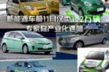 新能源车前11月仅卖1.2万辆 专家称产业化遇阻