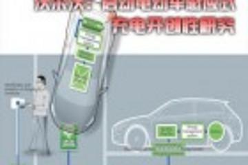 沃尔沃:启动电动车感应式充电开创性研究