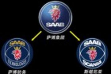 """国家电网扩大股权 萨博""""被国有化"""""""