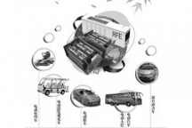 锂电池方面的基础理解