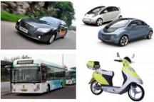 电动汽车的分类体系和标准