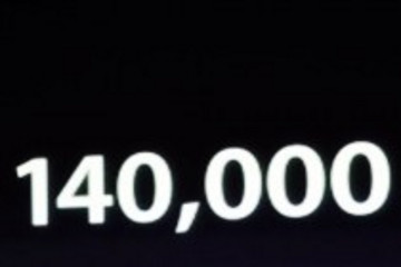 美国插电式汽车累计销量突破140000辆