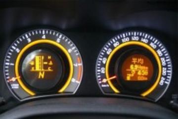 车辆油耗限值对车市影响几何?