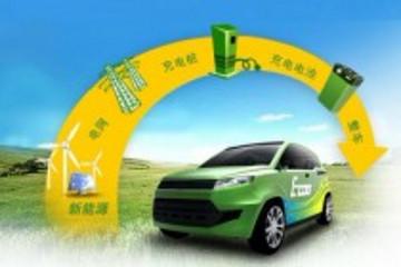 北京伦敦共讨环保大计 新能源车成关键