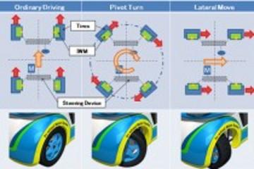 NTN第二代电动汽车采用MDS系统+轮毂电机