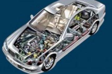 全球车用塑料需求年增长8%