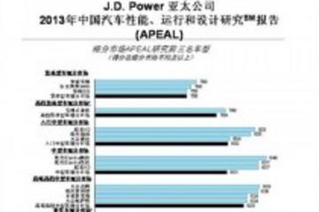 J.D. Power:2013年中国汽车性能、运行和设计研究SM(APEAL)报告