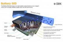 IBM开始研发锂空气电池 能量密度提升10倍