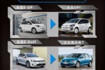 大众强化模块技术 汽油和电动车将共平台
