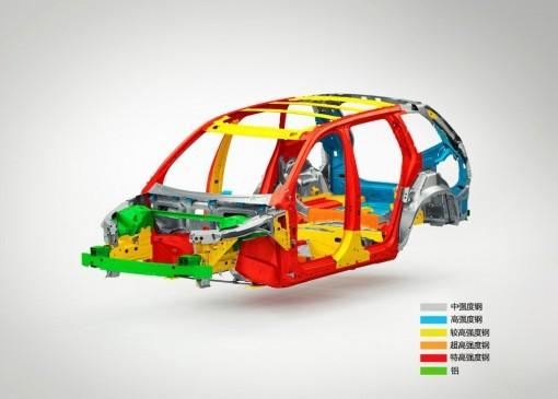 汽车模块化来袭 沃尔沃SPA平台简析