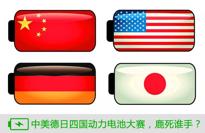 动力电池四国大战