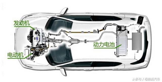 续航达两千公里,i-MMD混合动力系统输出!这款车碾压凯美瑞?