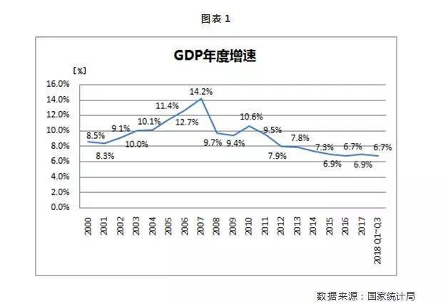 徐长明:车市现20年以来最大危机,就算购置税优惠政策重来恐怕也无济于事