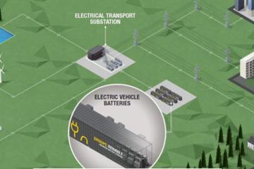 雷诺计划利用二手电动车电池 打造60 MWh储能系统