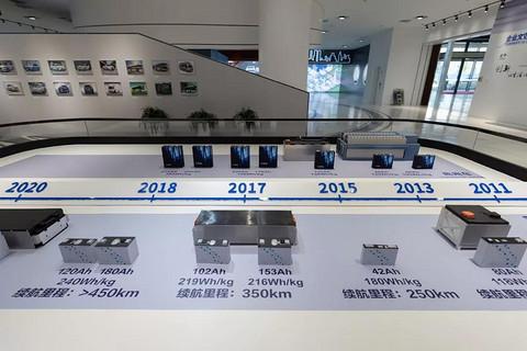 锂电巨头宁德时代新能源公司总部展示